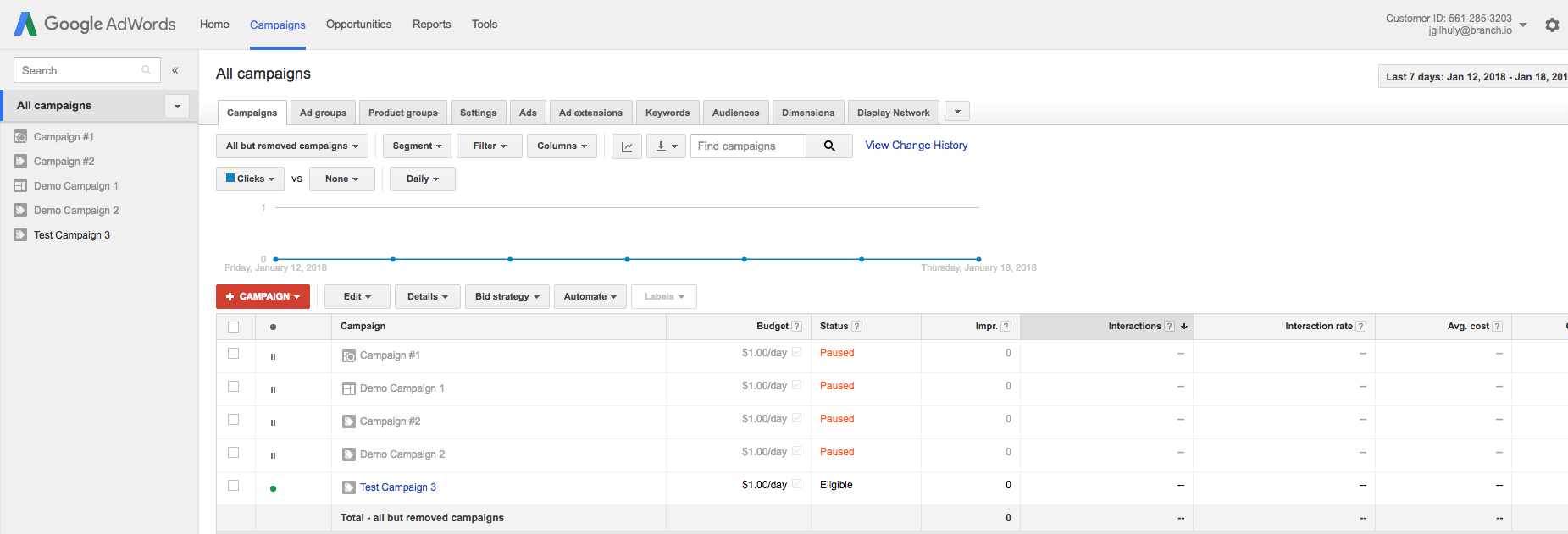 AdWords Campaign View