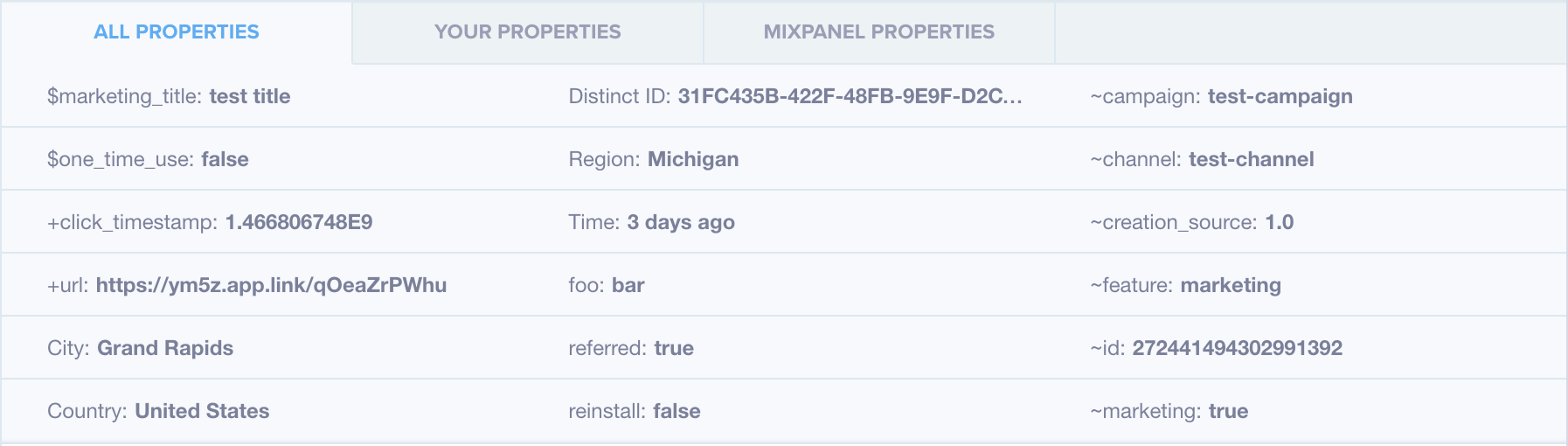 Mixpanel - Branch Docs
